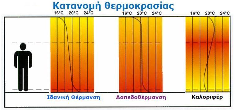 http://www.energotechniki.gr/userfiles/image/endodapedia1.JPG
